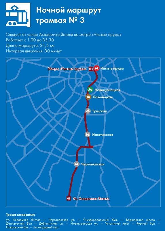 схема трамвая №3