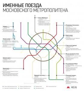 Схема именных поездов