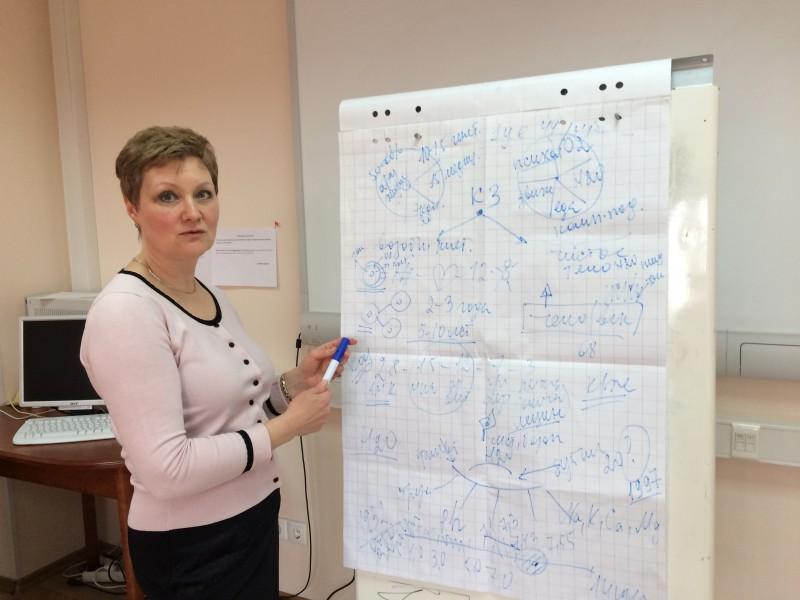Ирина Черкасская